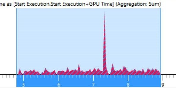Microsoft: Edge обходит все основные браузеры по энергоэффективности - 7