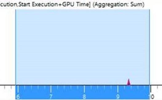 Microsoft: Edge обходит все основные браузеры по энергоэффективности - 8