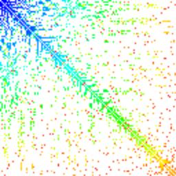 Что скрывает Array#sort: реверс-инжиниринг подручными средствами - 1