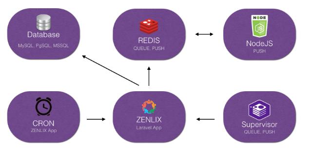 Как мы написали helpdesk (часть 3) - 6