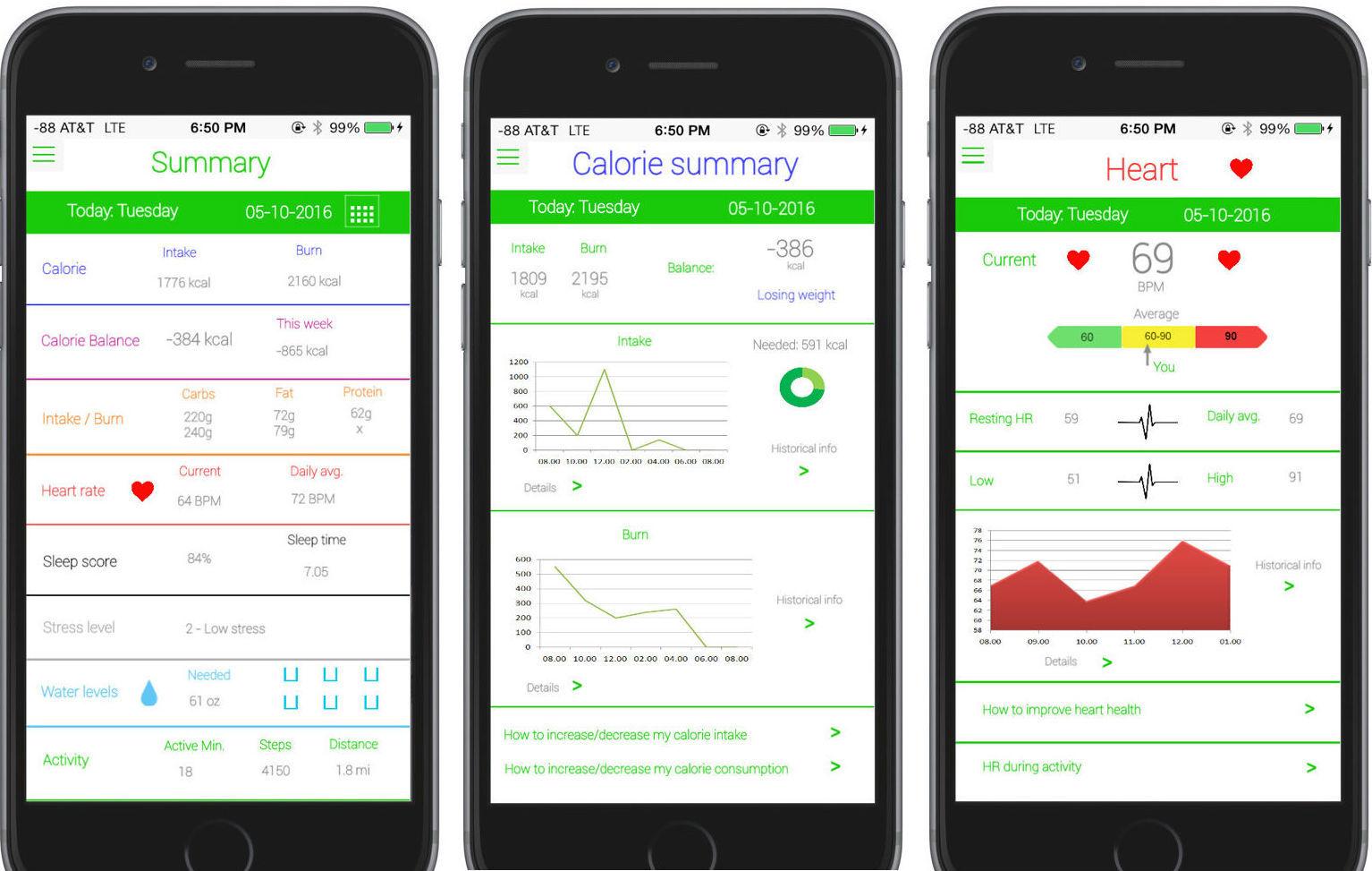 Bio Ring: кольцо-трекер с пульсометром и неинвазивным подсчетом потребялемых калорий - 2
