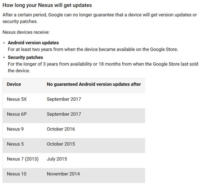 Смартфоны Nexus 5X и Nexus 6P получат последнее обновление ОС в сентябре 2017 года