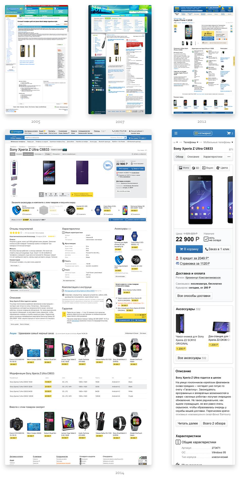 Эволюция маркетинга: от маленького интернет-магазина до гипермаркета - 3