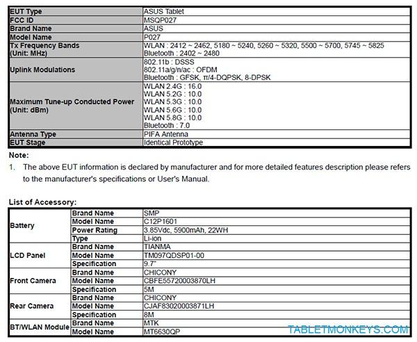 Asus P027: перечень компонентов