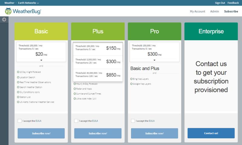 Практики успешной монетизации API на базе Azure API Management - 6