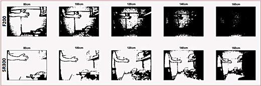Сравнение камер переднего обзора Intel RealSense SR300 и F200 - 3