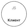 Как мы разрабатываем новый фронтенд Tinkoff.ru - 3
