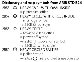 Как обычный вопрос на форуме привёл к добавлению 4½ символов в Юникод - 17