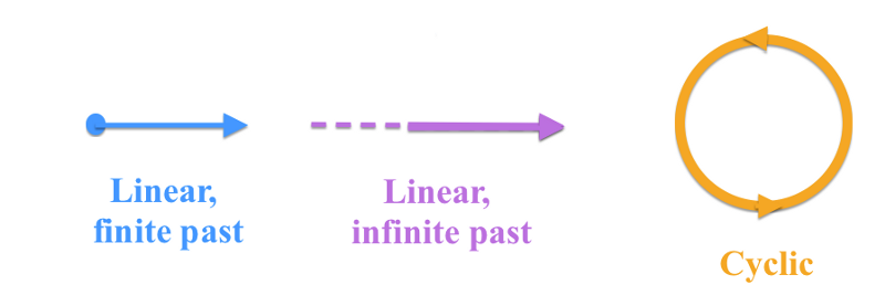 Спросите Итана №63: рождение пространства и времени - 10