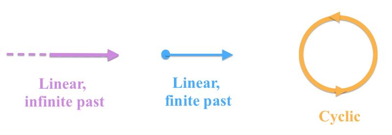 Спросите Итана №63: рождение пространства и времени - 15