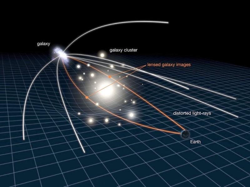 Спросите Итана №63: рождение пространства и времени - 3