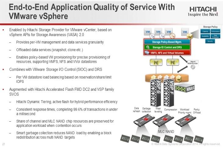 Флеш флешу рознь: новые модули Hitachi Accelerated Flash - 12