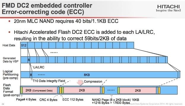 Флеш флешу рознь: новые модули Hitachi Accelerated Flash - 13