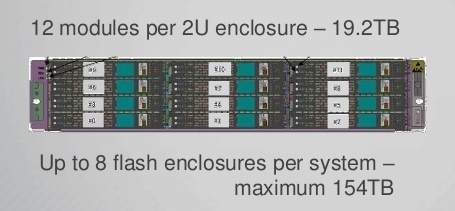 Флеш флешу рознь: новые модули Hitachi Accelerated Flash - 3