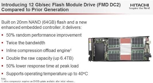 Флеш флешу рознь: новые модули Hitachi Accelerated Flash - 4