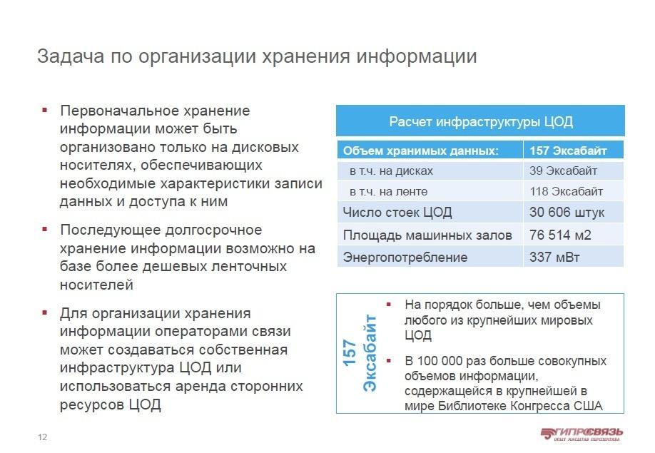 Госдума приняла весь пакет «антитеррористических» законов Яровой-Озерова - 2