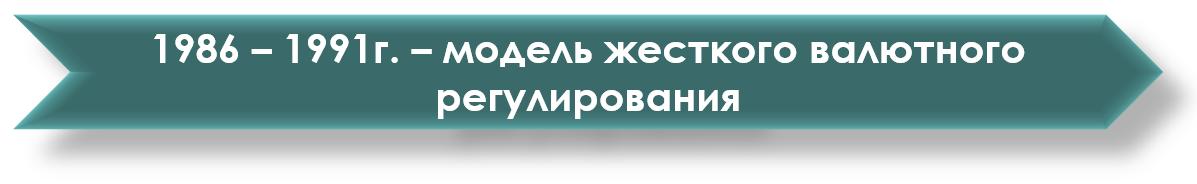 История валютных отношений в России: краткий экскурс с картинками - 10