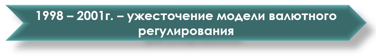История валютных отношений в России: краткий экскурс с картинками - 13
