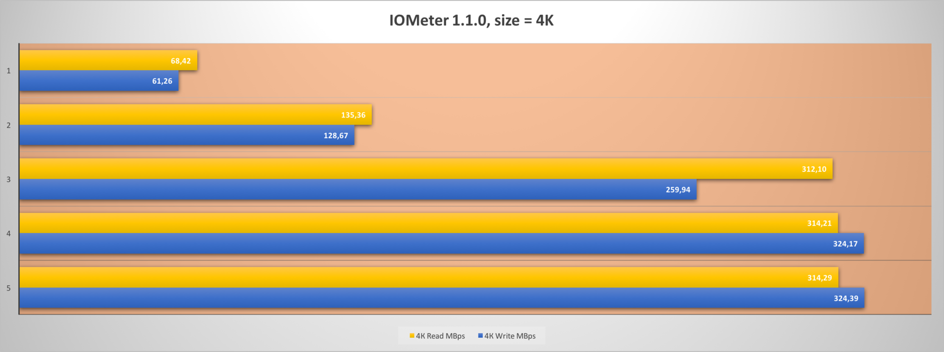 Обзор твердотельного накопителя Kingston UV400 480 Gb — SSD с «изюмом» - 12