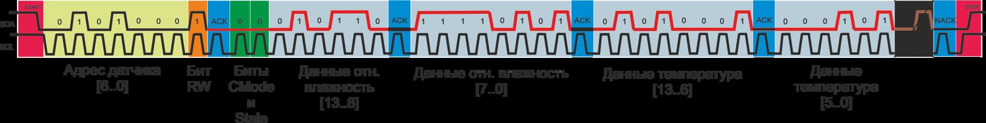 Ответственный подход к измерению относительной влажности - 16