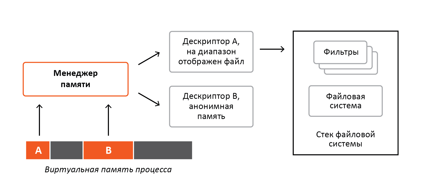 «Разрубить Гордиев узел» или преодоление проблем шифрования информации в ОС Windows - 2
