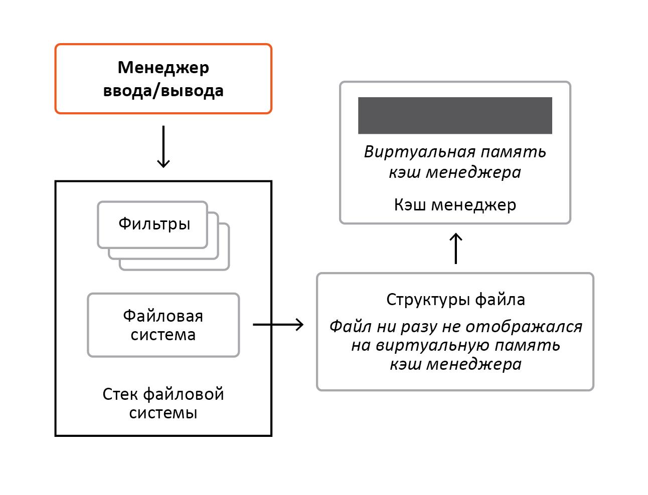 «Разрубить Гордиев узел» или преодоление проблем шифрования информации в ОС Windows - 9