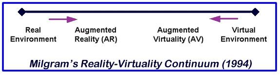 Виртуальная реальность vs Дополненная реальность - 3