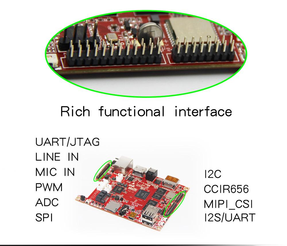 Анонсирован Cubieboard 5-Cubietruck Plus и HDD-RAID Shield - 19