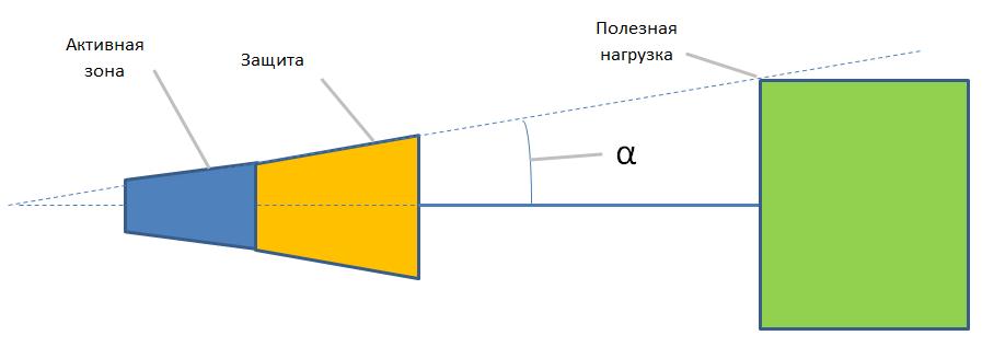 Дизайн ядерной энергодвигательной установки для межпланетных перелётов - 2