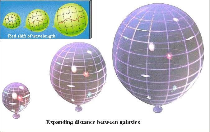 Спросите Итана №64: что происходит с материей при расширении Вселенной? - 3