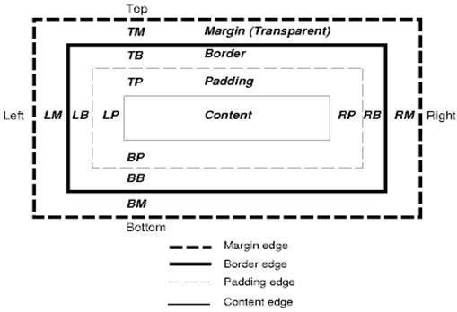 Важные аспекты работы браузера для разработчиков. Часть 1 - 10