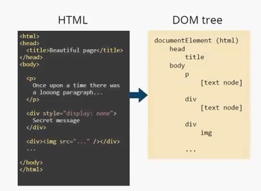 Важные аспекты работы браузера для разработчиков. Часть 1 - 7