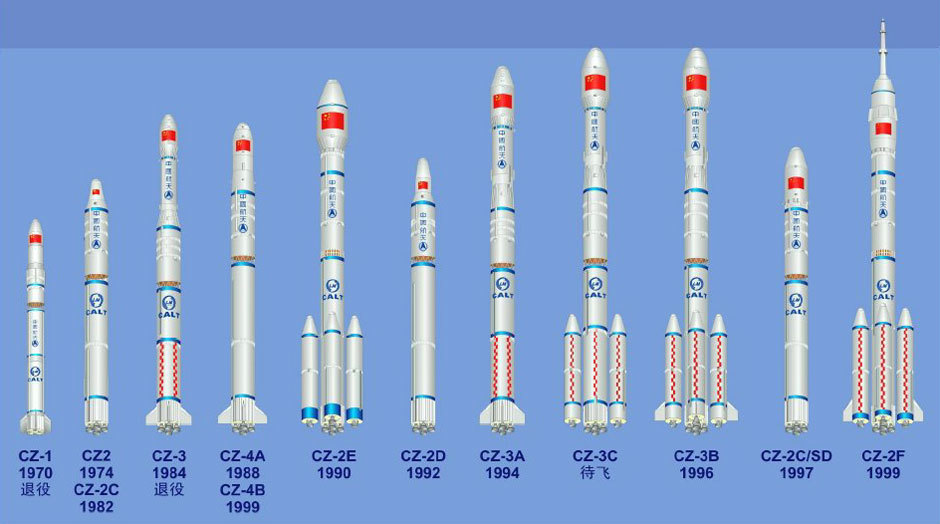 Новое семейство ракет-носителей Китая - 2