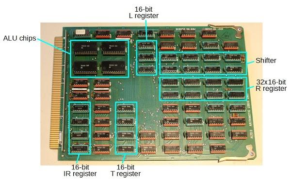 Xerox Alto: первый в мире ПК с Ethernet и лазерным принтером - 9