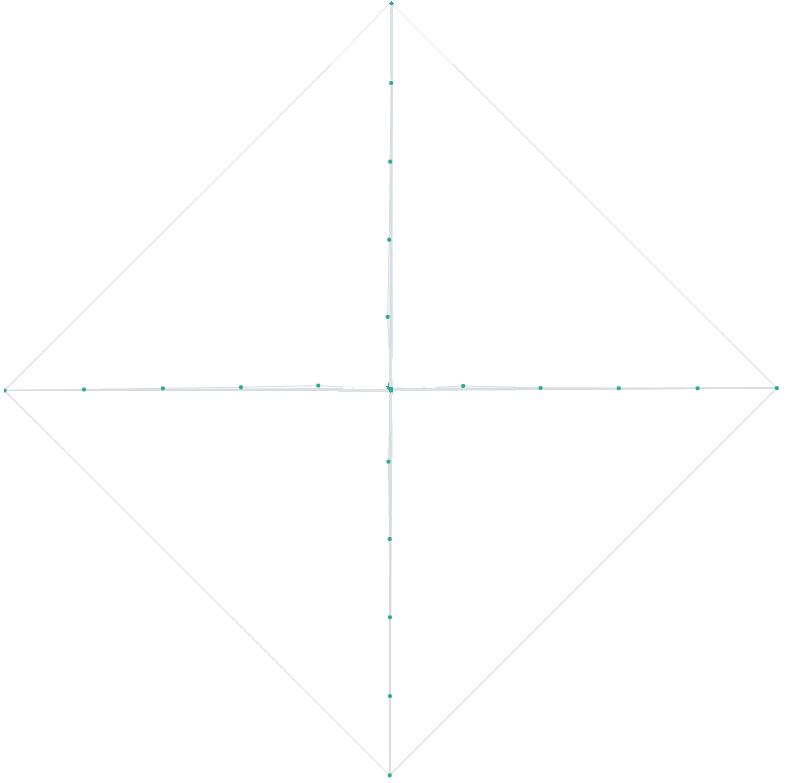 Факторное моделирование на базе метода Верле - 43