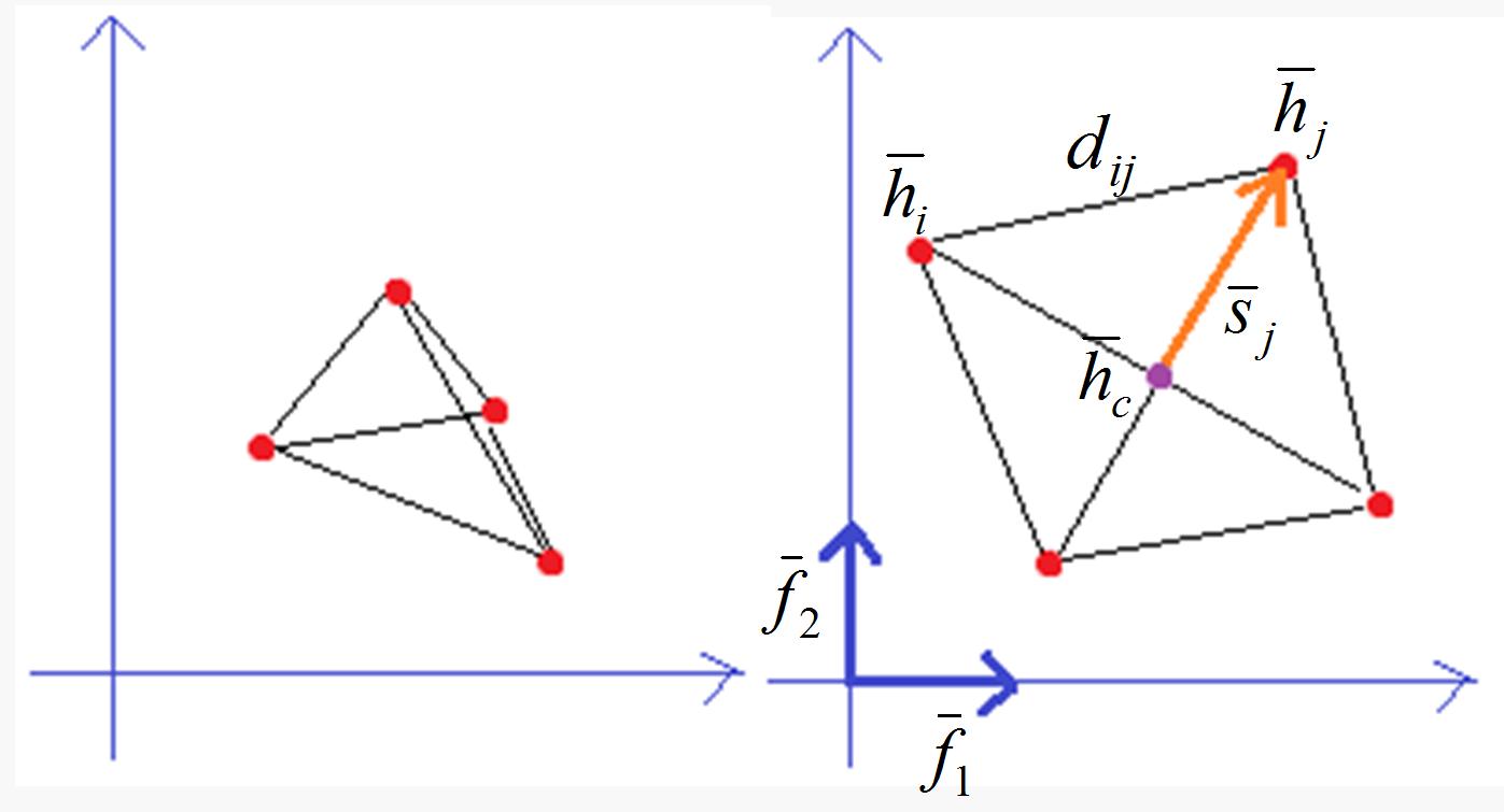 Факторное моделирование на базе метода Верле - 59