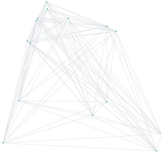 Факторное моделирование на базе метода Верле - 61