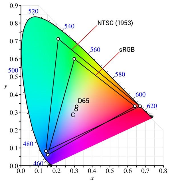 Об относительной яркости, или насколько живучим бывает легаси - 3