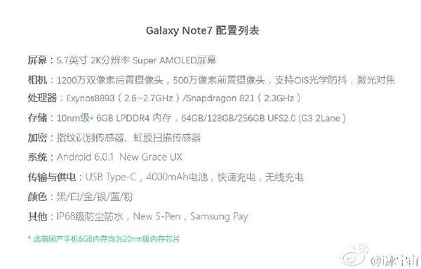 Samsung Galaxy Note 7: предварительные спецификации