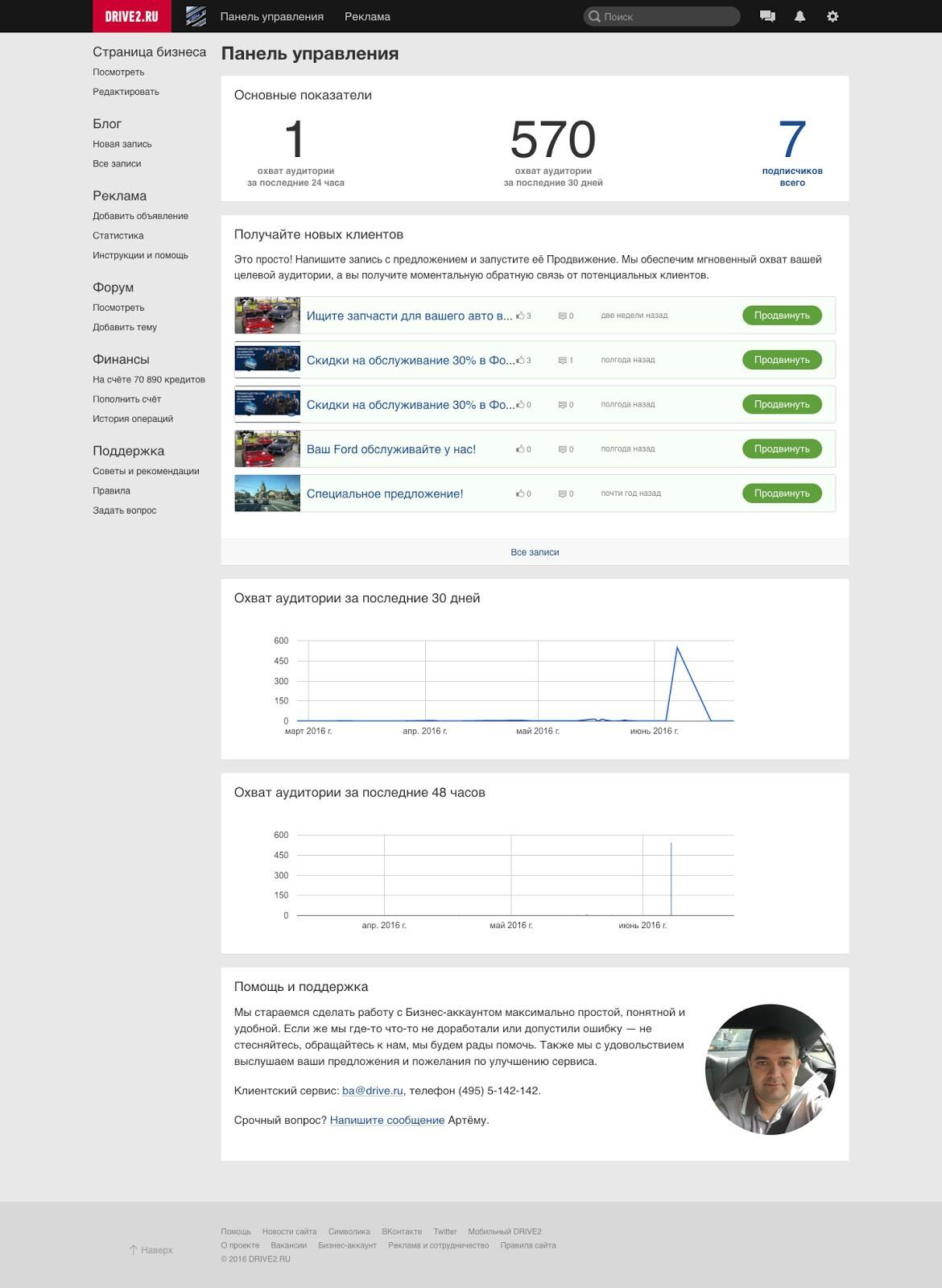 Как устроено крупнейшее автосообщество Drive2.ru — трафик, монетизация и пользовательский контент - 5