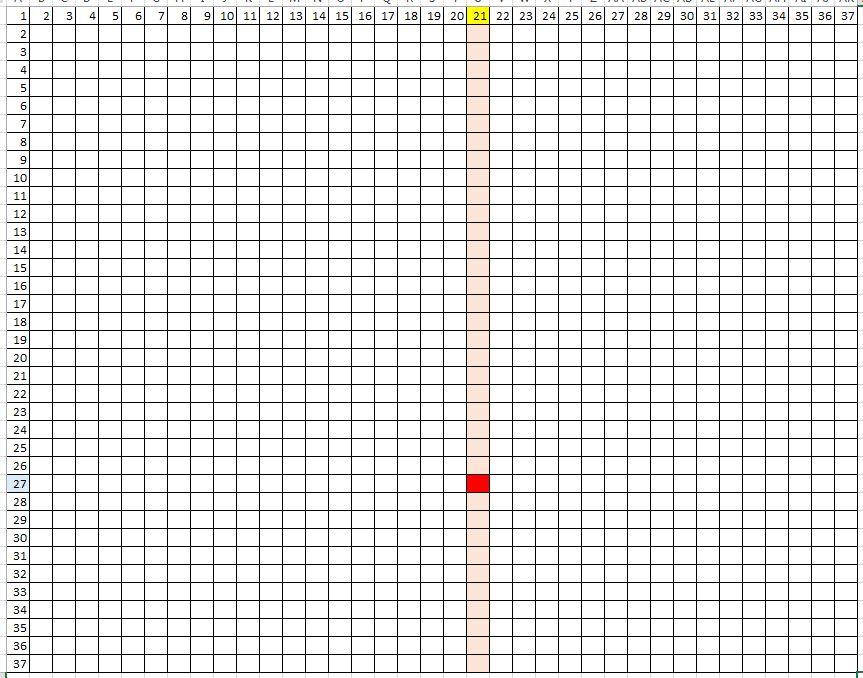 Методические заметки об отборе информативных признаков (feature selection) - 1