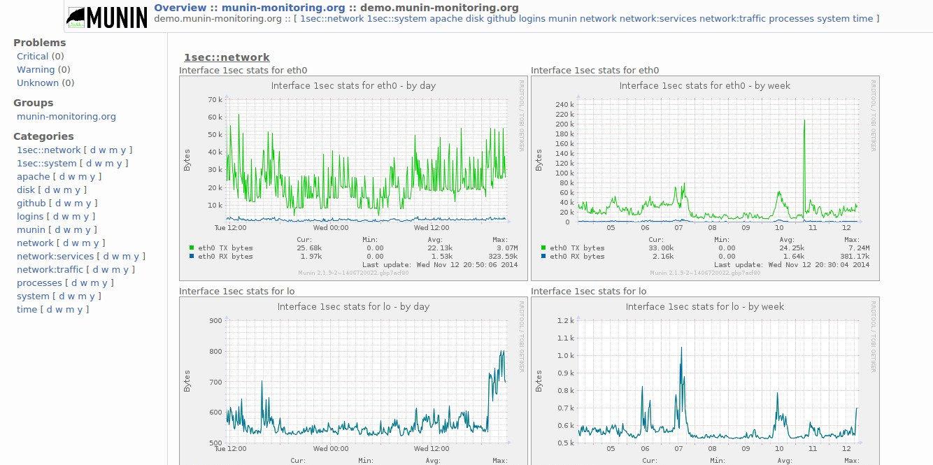 51 инструмент для APM и мониторинга серверов - 13