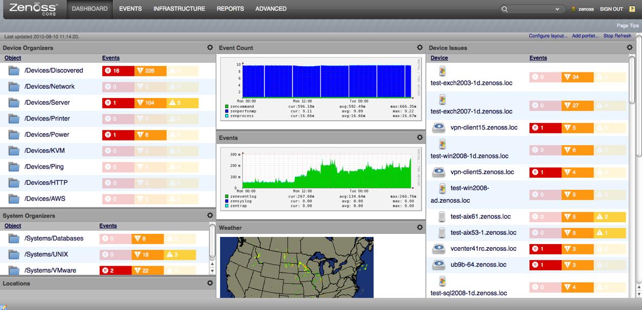 51 инструмент для APM и мониторинга серверов - 38