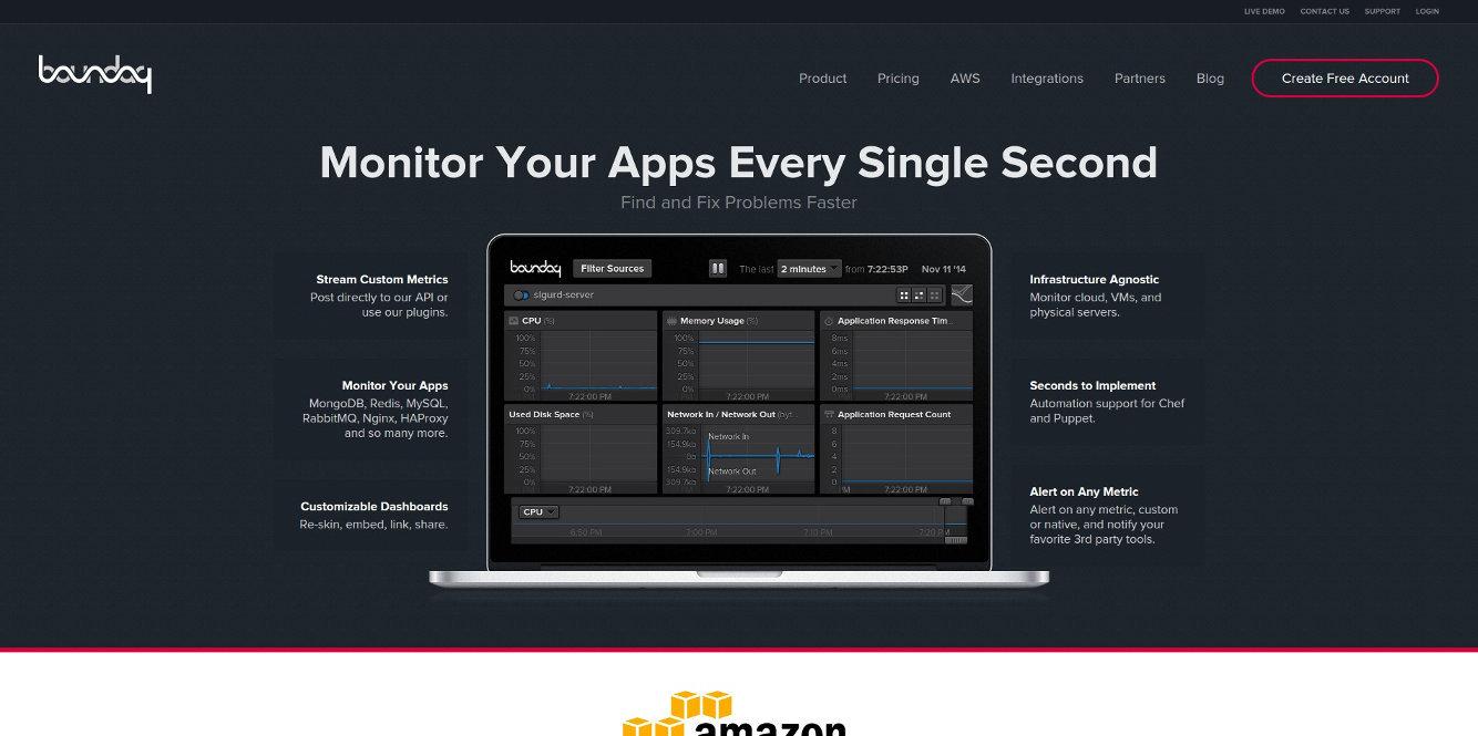 51 инструмент для APM и мониторинга серверов - 6