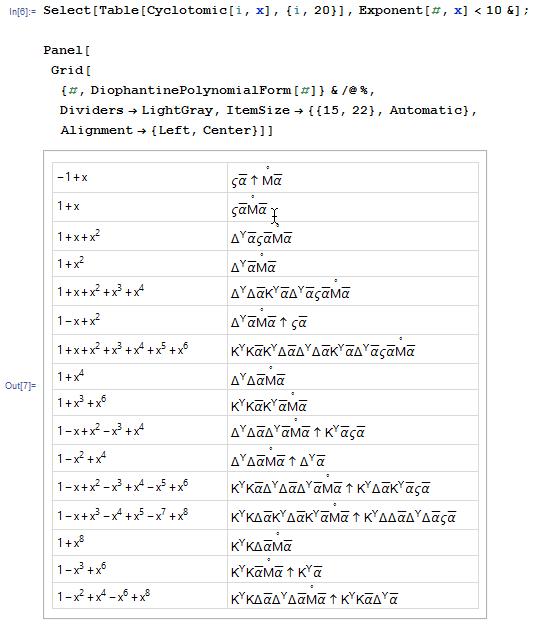 Математические обозначения: Прошлое и будущее - 8