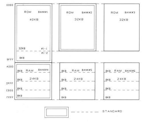 Ноутбук Tandy TRS-80 model 200 - 8