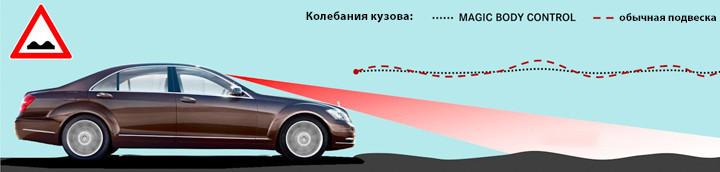 Общительные автомобили на дорогах будущего - 9