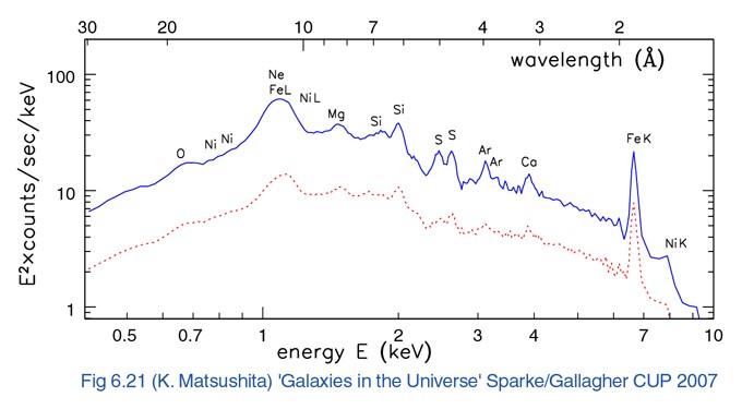 Спросите Итана №66: Мы что, нашли тёмную материю? - 9