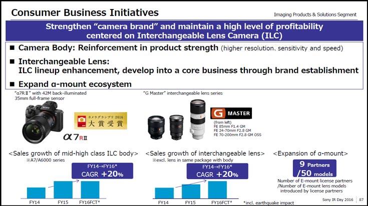 Компания Sony рассчитывает делать ставку на участки, где ее позиции уже сильны