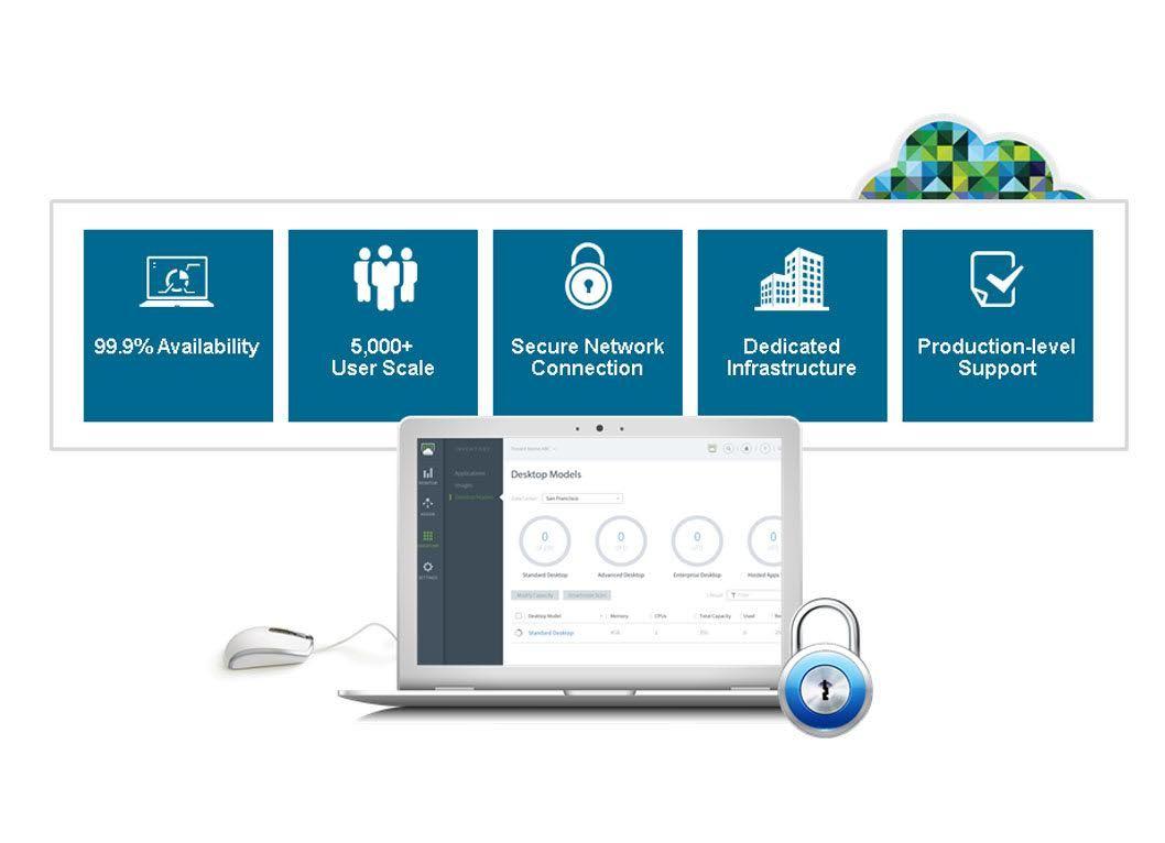 VDI для всех: cпецификация VMware Horizon 7 - 1